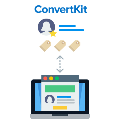 ConvertKit Integration